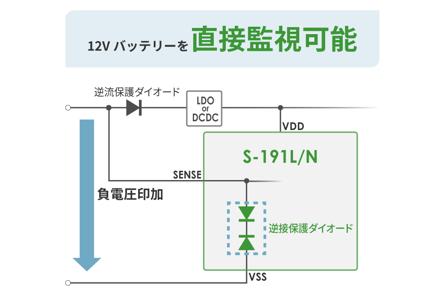 S-191L-N-SENSE-detection