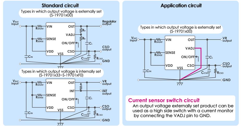 S-19701 Standard circuit/Application circuit example