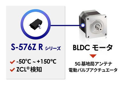 S-576Z-R_description3_jp