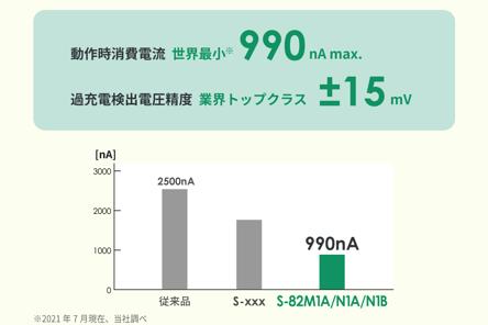 S-82M1_N1_low-consumption