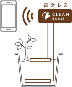 発電菌土壌センサ