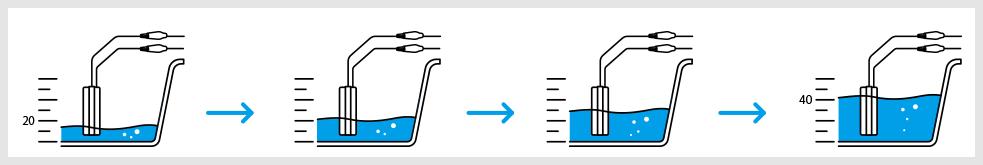水位検出実験
