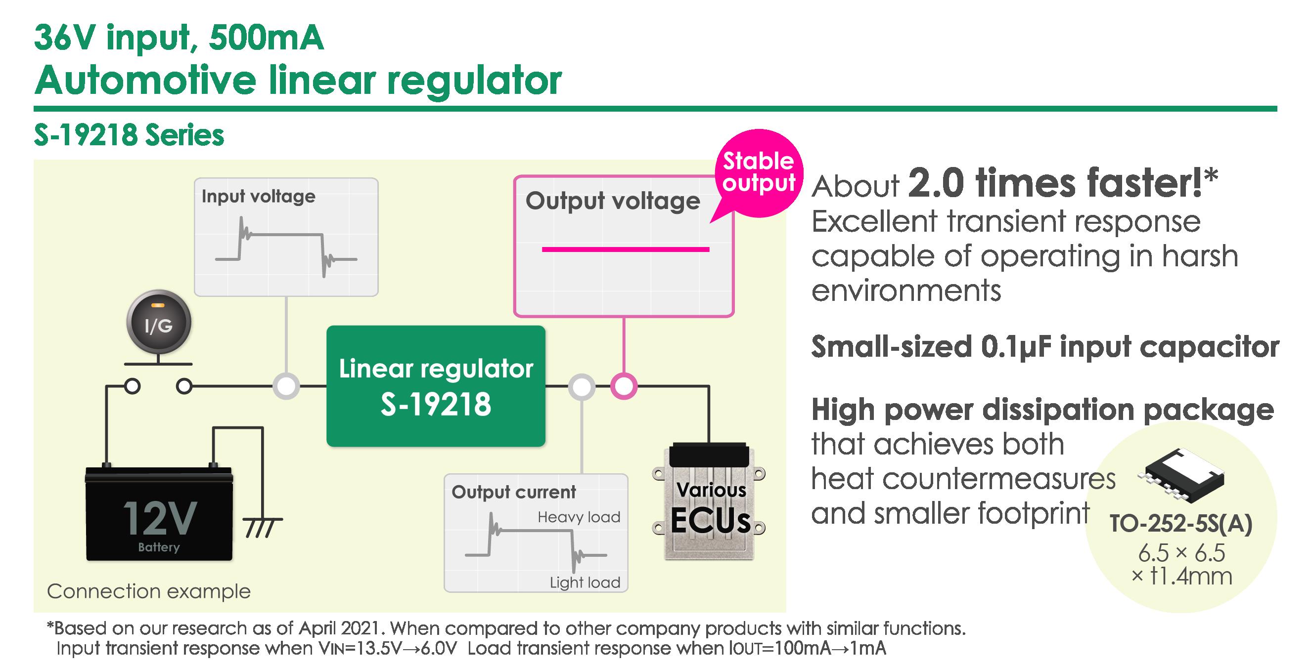 Automotive linear regulator S-19218 Series