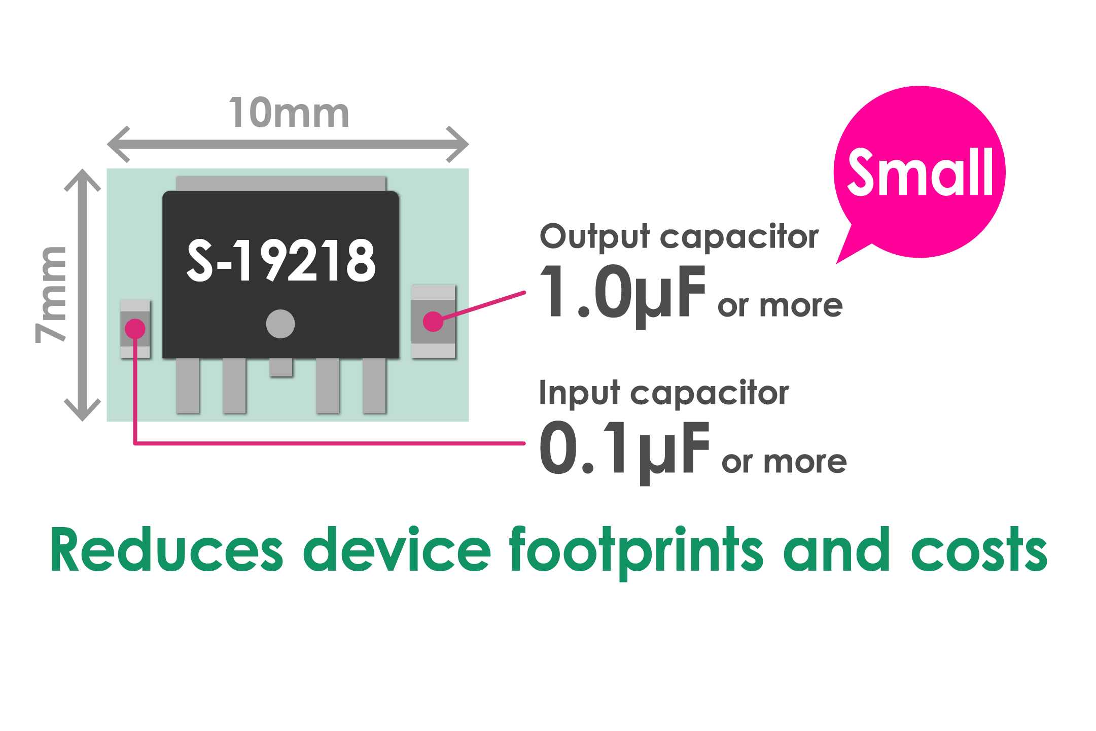 S-19218: Reduces device footprints and costs