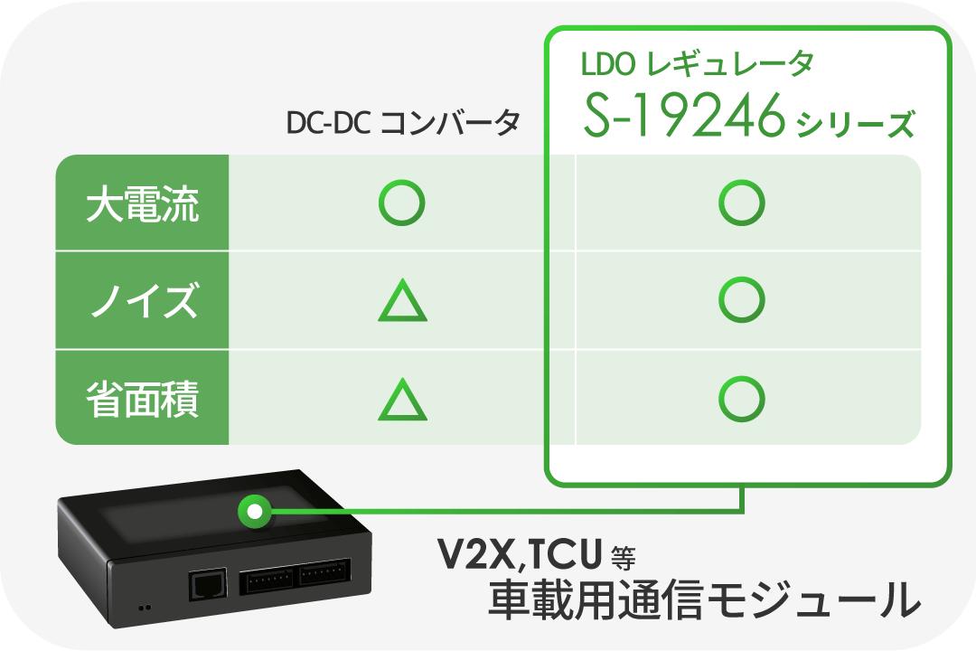 S-19246_dcdc-vs-s-19246