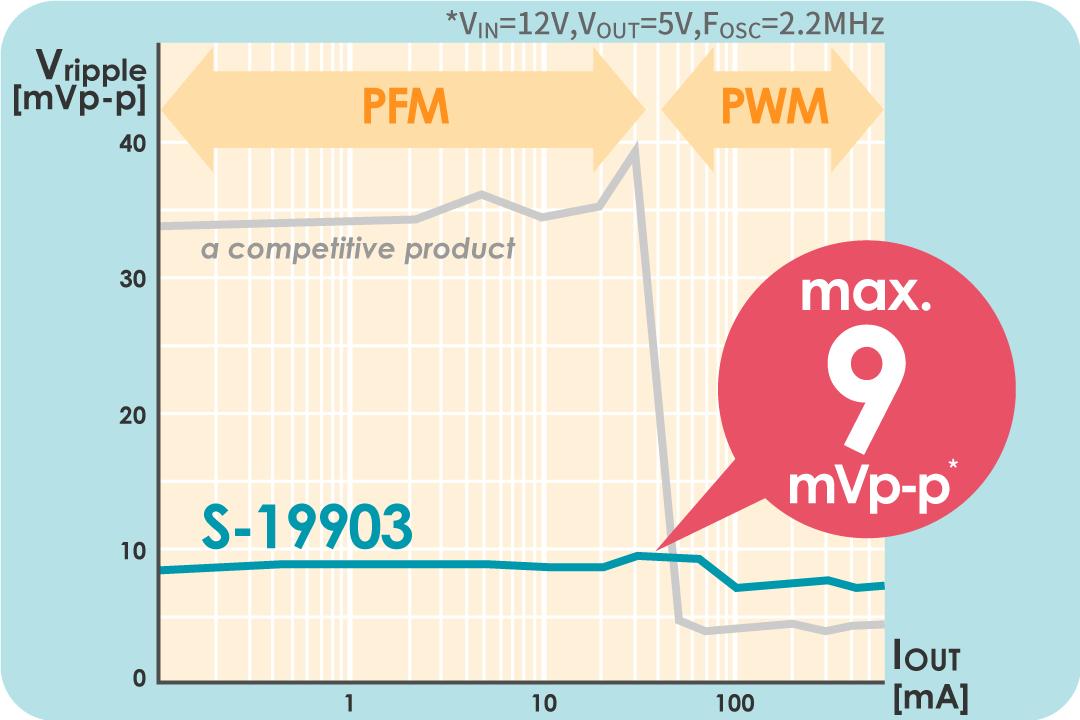S-19902_ripple